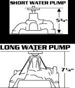 water pump dimensions