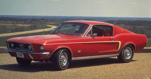 1967-1968 Mustang Gauge Sets