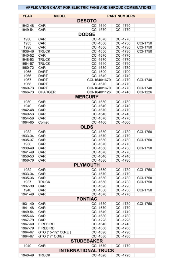 Application Chart For Electric Fans and Shroud Combinations-2
